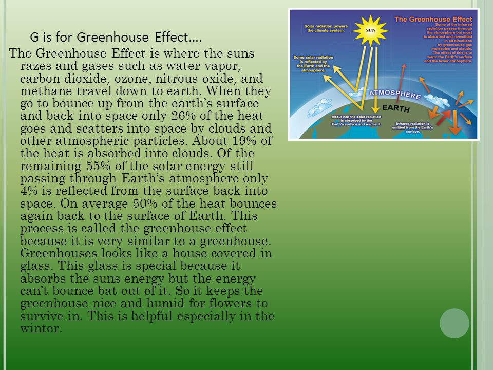 The Greenhouse Effect is where the suns razes and gases such as water vapor, carbon dioxide, ozone, nitrous oxide, and methane travel down to earth.