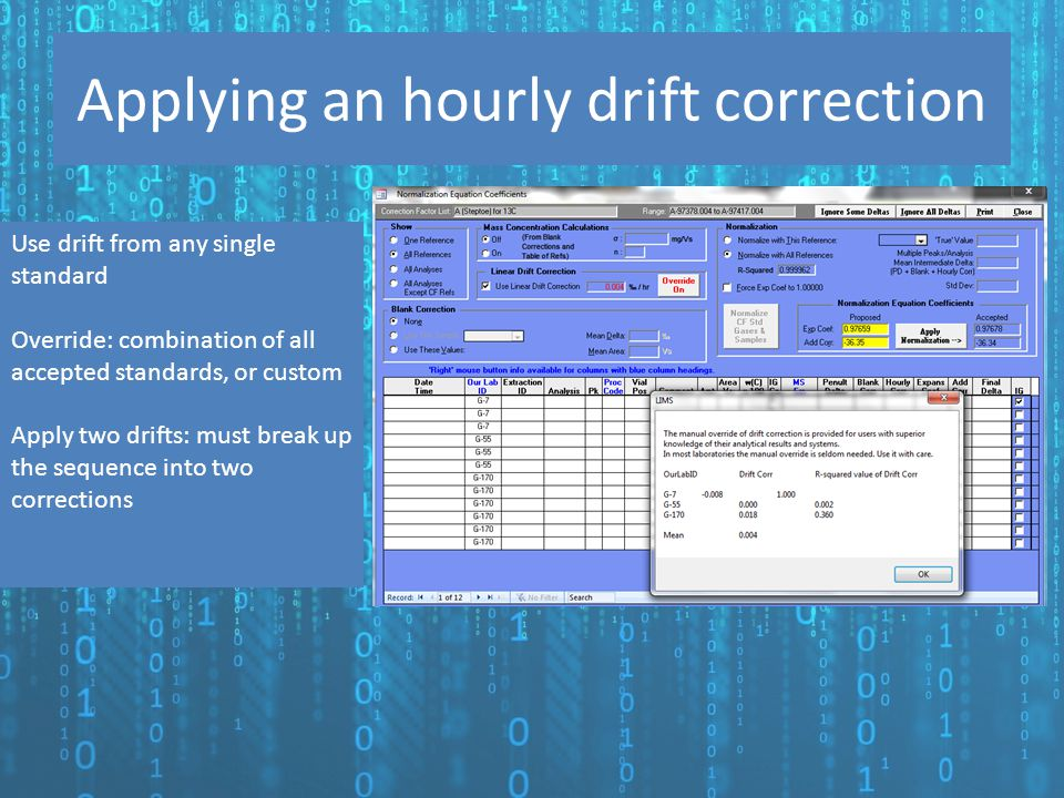 Applying an hourly drift correction Use drift from any single standard Override: combination of all accepted standards, or custom Apply two drifts: mu
