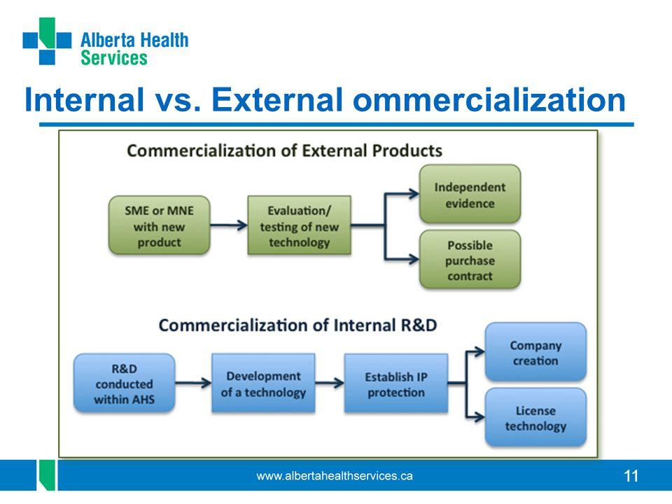 11 Internal vs. External ommercialization