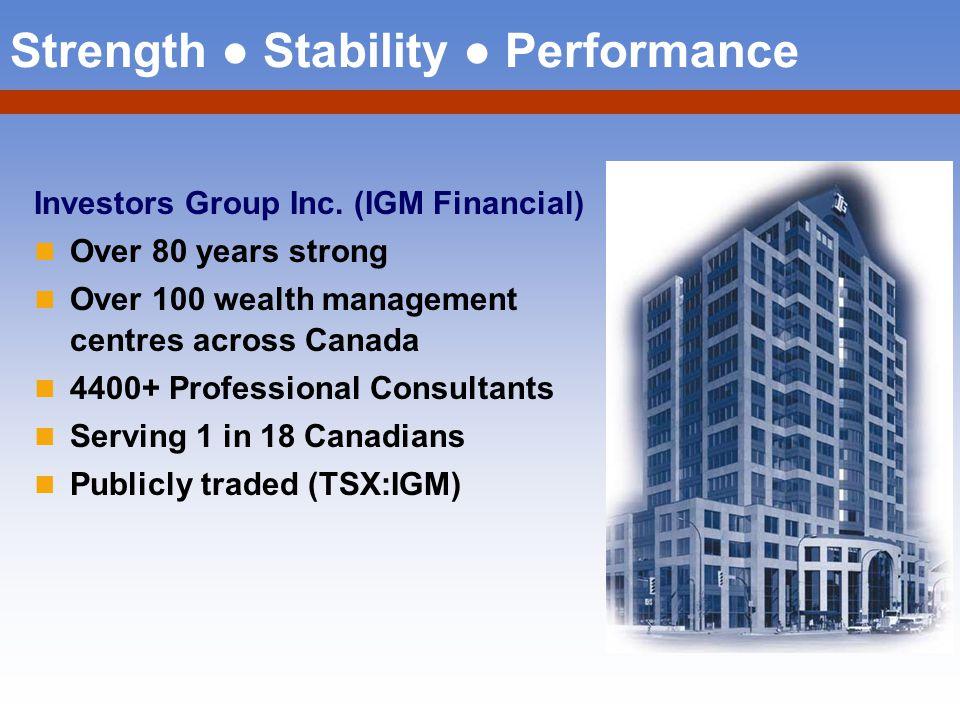 Corporate Estate Bond