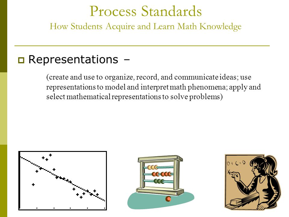 Process Standards How Students Acquire and Learn Math Knowledge  Representations – (create and use to organize, record, and communicate ideas; use representations to model and interpret math phenomena; apply and select mathematical representations to solve problems)