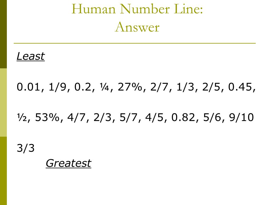 Human Number Line: Answer Least 0.01, 1/9, 0.2, ¼, 27%, 2/7, 1/3, 2/5, 0.45, ½, 53%, 4/7, 2/3, 5/7, 4/5, 0.82, 5/6, 9/10 3/3 Greatest