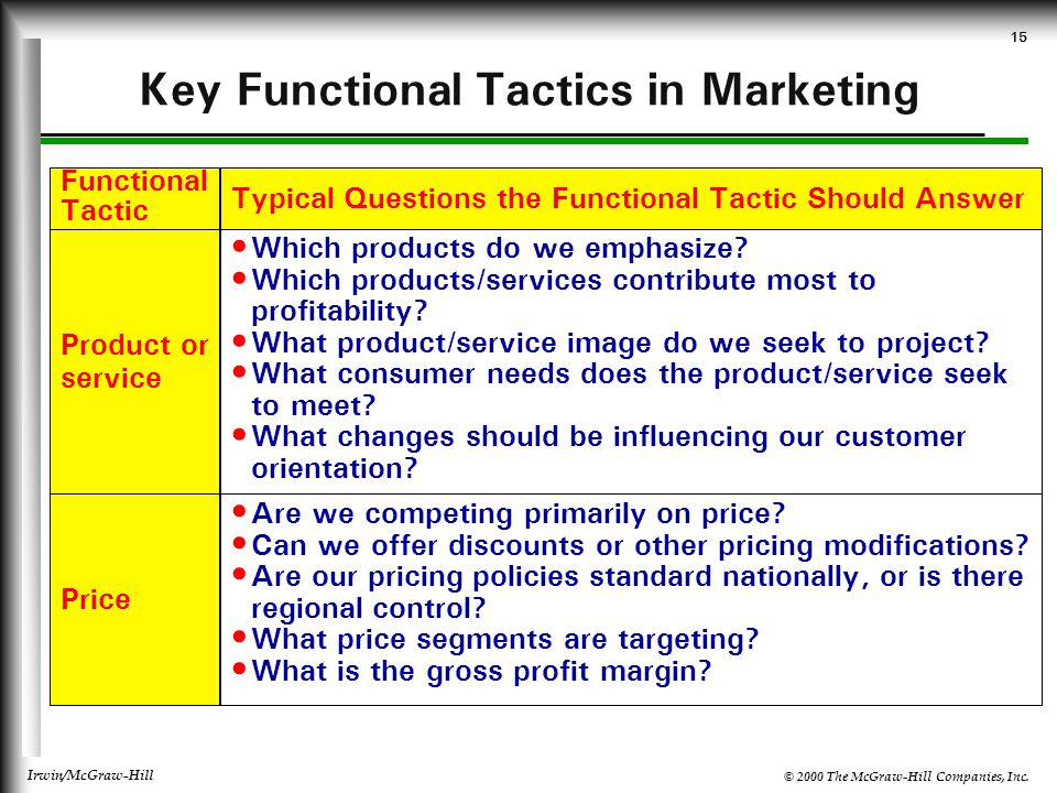 © 2000 The McGraw-Hill Companies, Inc. Irwin/McGraw-Hill 15 Key Functional Tactics in Marketing Functional Tactic Typical Questions the Functional Tac