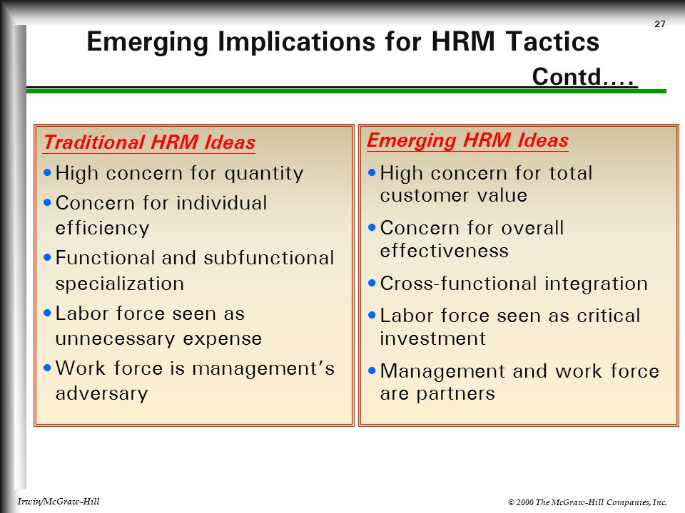 © 2000 The McGraw-Hill Companies, Inc. Irwin/McGraw-Hill 27 Emerging Implications for HRM Tactics Contd…. Traditional HRM Ideas High concern for quant