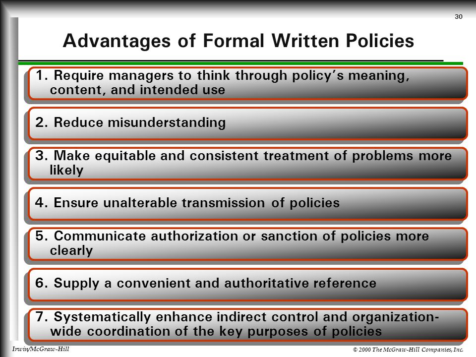 © 2000 The McGraw-Hill Companies, Inc. Irwin/McGraw-Hill 30 Advantages of Formal Written Policies 1. Require managers to think through policy's meanin