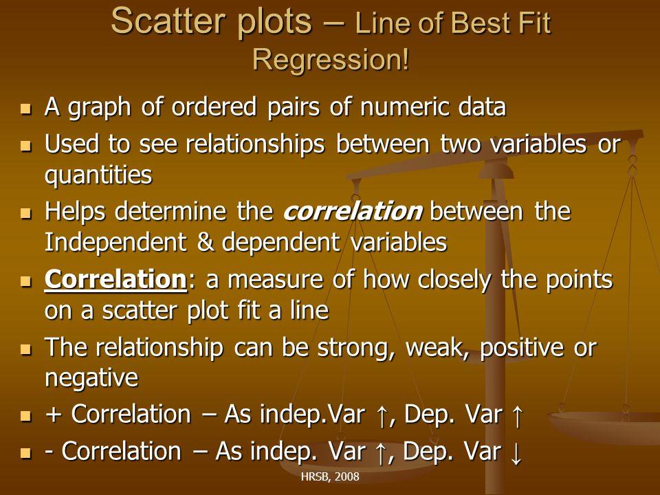 HRSB, 2008 Scatter plots – Line of Best Fit Regression.