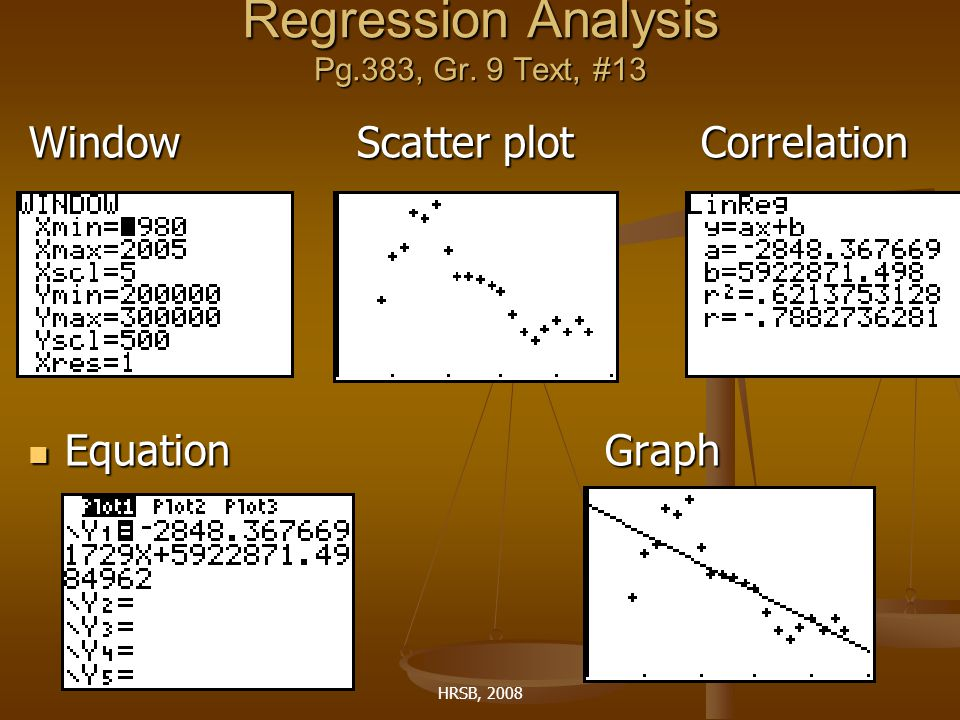 HRSB, 2008 Regression Analysis Pg.383, Gr.