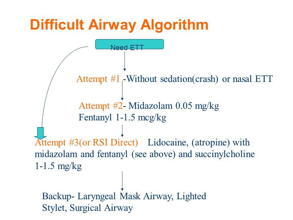Difficult Airway Algorithm Need ETT Attempt #1 -Without sedation(crash) or nasal ETT Attempt #2- Midazolam 0.05 mg/kg Fentanyl 1-1.5 mcg/kg Attempt #3