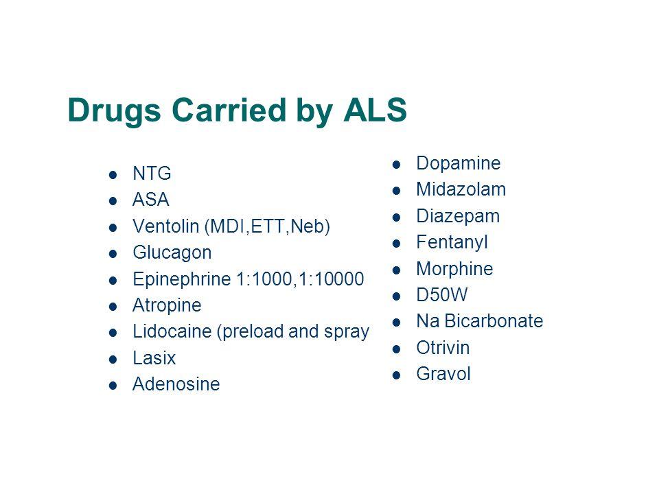 Drugs Carried by ALS NTG ASA Ventolin (MDI,ETT,Neb) Glucagon Epinephrine 1:1000,1:10000 Atropine Lidocaine (preload and spray Lasix Adenosine Dopamine