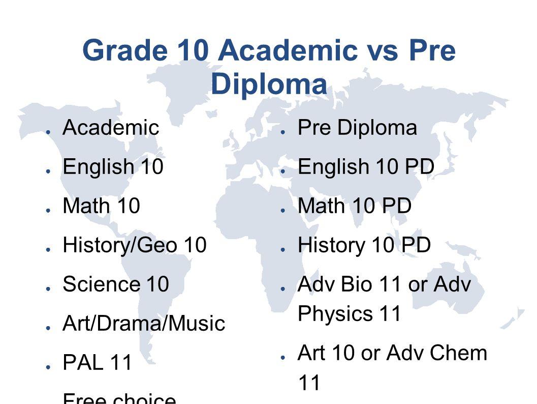 Grade 10 Academic vs Pre Diploma ● Academic ● English 10 ● Math 10 ● History/Geo 10 ● Science 10 ● Art/Drama/Music ● PAL 11 ● Free choice ● Pre Diplom