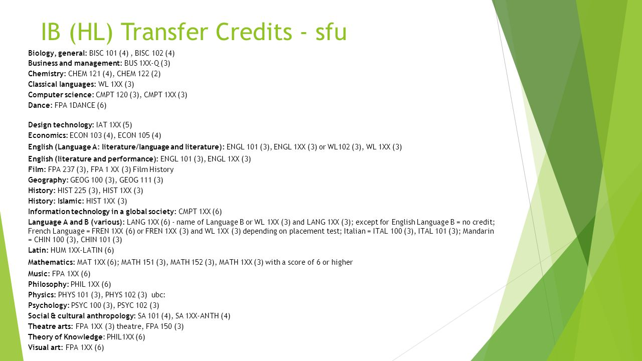 IB (HL) Transfer Credits - sfu Biology, general: BISC 101 (4), BISC 102 (4) Business and management: BUS 1XX-Q (3) Chemistry: CHEM 121 (4), CHEM 122 (2) Classical languages: WL 1XX (3) Computer science: CMPT 120 (3), CMPT 1XX (3) Dance: FPA 1DANCE (6) Design technology: IAT 1XX (5) Economics: ECON 103 (4), ECON 105 (4) English (Language A: literature/language and literature): ENGL 101 (3), ENGL 1XX (3) or WL102 (3), WL 1XX (3) English (literature and performance): ENGL 101 (3), ENGL 1XX (3) Film: FPA 237 (3), FPA 1 XX (3) Film History Geography: GEOG 100 (3), GEOG 111 (3) History: HIST 225 (3), HIST 1XX (3) History: Islamic: HIST 1XX (3) Information technology in a global society: CMPT 1XX (6) Language A and B (various): LANG 1XX (6) - name of Language B or WL 1XX (3) and LANG 1XX (3); except for English Language B = no credit; French Language = FREN 1XX (6) or FREN 1XX (3) and WL 1XX (3) depending on placement test; Italian = ITAL 100 (3), ITAL 101 (3); Mandarin = CHIN 100 (3), CHIN 101 (3) Latin: HUM 1XX-LATIN (6) Mathematics: MAT 1XX (6); MATH 151 (3), MATH 152 (3), MATH 1XX (3) with a score of 6 or higher Music: FPA 1XX (6) Philosophy: PHIL 1XX (6) Physics: PHYS 101 (3), PHYS 102 (3) ubc: Psychology: PSYC 100 (3), PSYC 102 (3) Social & cultural anthropology: SA 101 (4), SA 1XX-ANTH (4) Theatre arts: FPA 1XX (3) theatre, FPA 150 (3) Theory of Knowledge: PHIL1XX (6) Visual art: FPA 1XX (6)