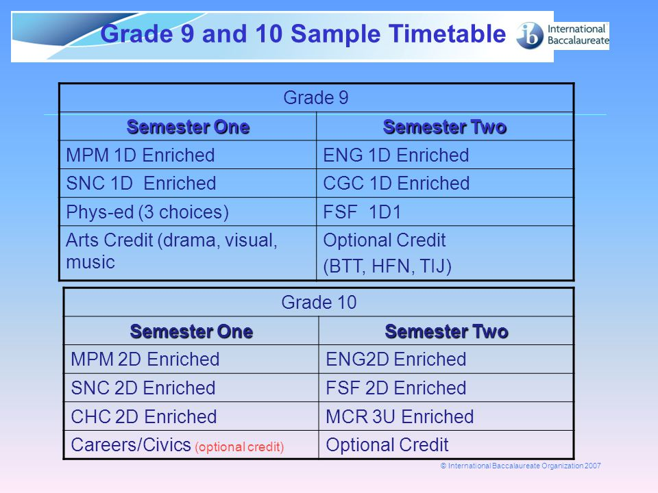 © International Baccalaureate Organization 2007 Grade 9 and 10 Sample Timetable Grade 10 Semester One Semester Two MPM 2D EnrichedENG2D Enriched SNC 2