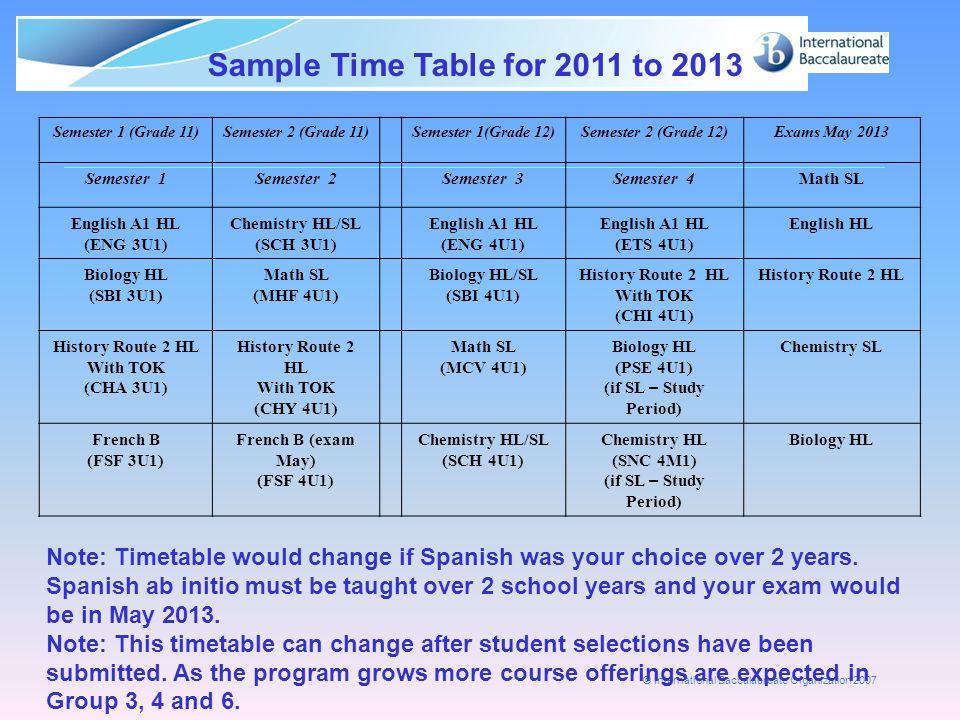 © International Baccalaureate Organization 2007 Semester 1 (Grade 11)Semester 2 (Grade 11)Semester 1(Grade 12)Semester 2 (Grade 12)Exams May 2013 Seme