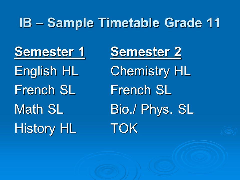 IB – Sample Timetable Grade 11 Semester 1Semester 2 English HLChemistry HL French SLFrench SL Math SLBio./ Phys.