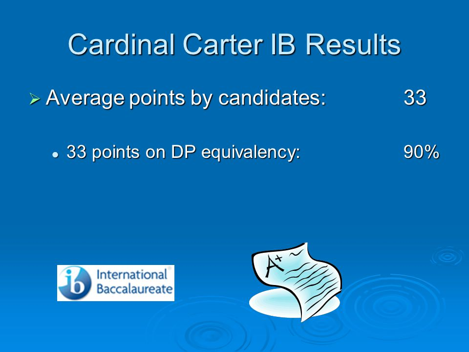 Cardinal Carter IB Results  Average points by candidates:33 33 points on DP equivalency: 90% 33 points on DP equivalency: 90%