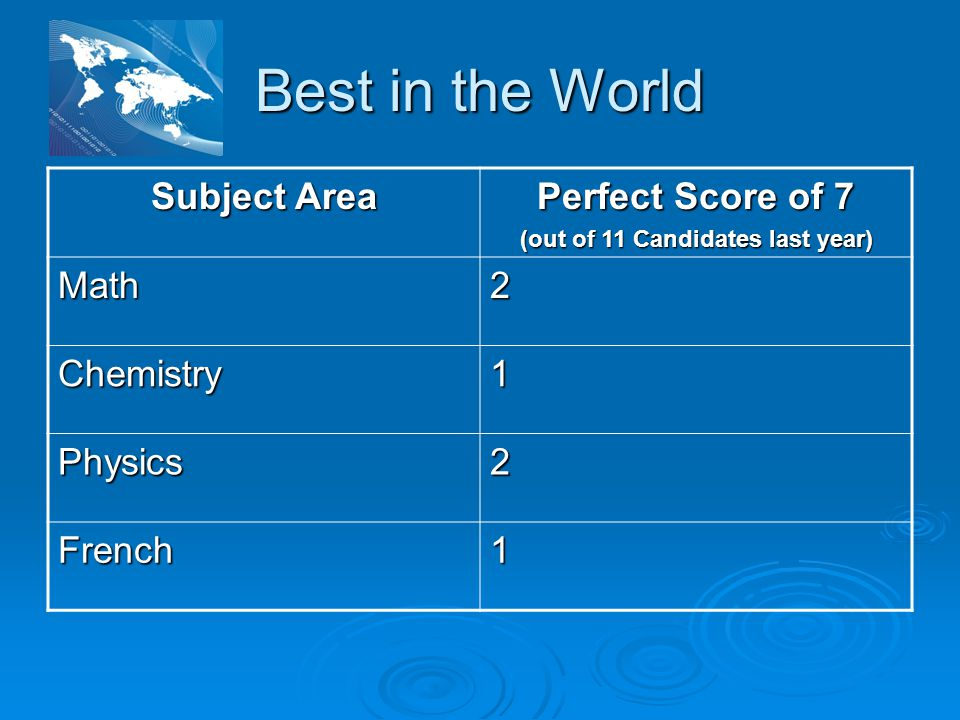 Best in the World Subject Area Perfect Score of 7 (out of 11 Candidates last year) Math2 Chemistry1 Physics2 French1