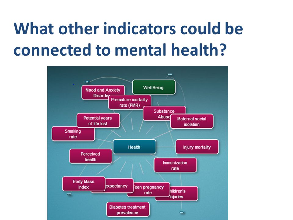 What other indicators could be connected to mental health