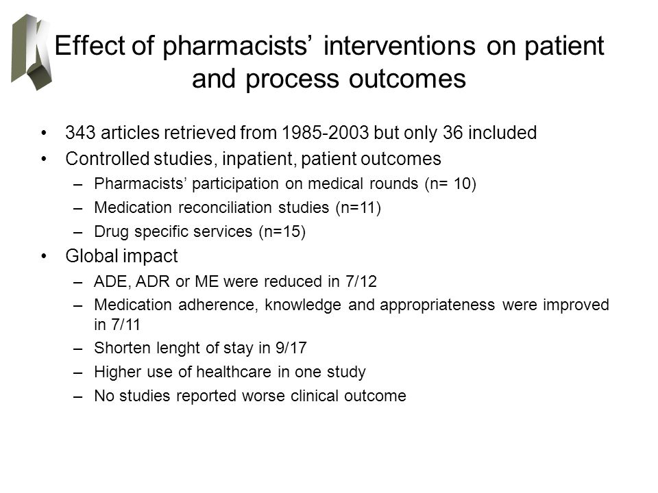 343 articles retrieved from 1985-2003 but only 36 included Controlled studies, inpatient, patient outcomes –Pharmacists' participation on medical rounds (n= 10) –Medication reconciliation studies (n=11) –Drug specific services (n=15) Global impact –ADE, ADR or ME were reduced in 7/12 –Medication adherence, knowledge and appropriateness were improved in 7/11 –Shorten lenght of stay in 9/17 –Higher use of healthcare in one study –No studies reported worse clinical outcome