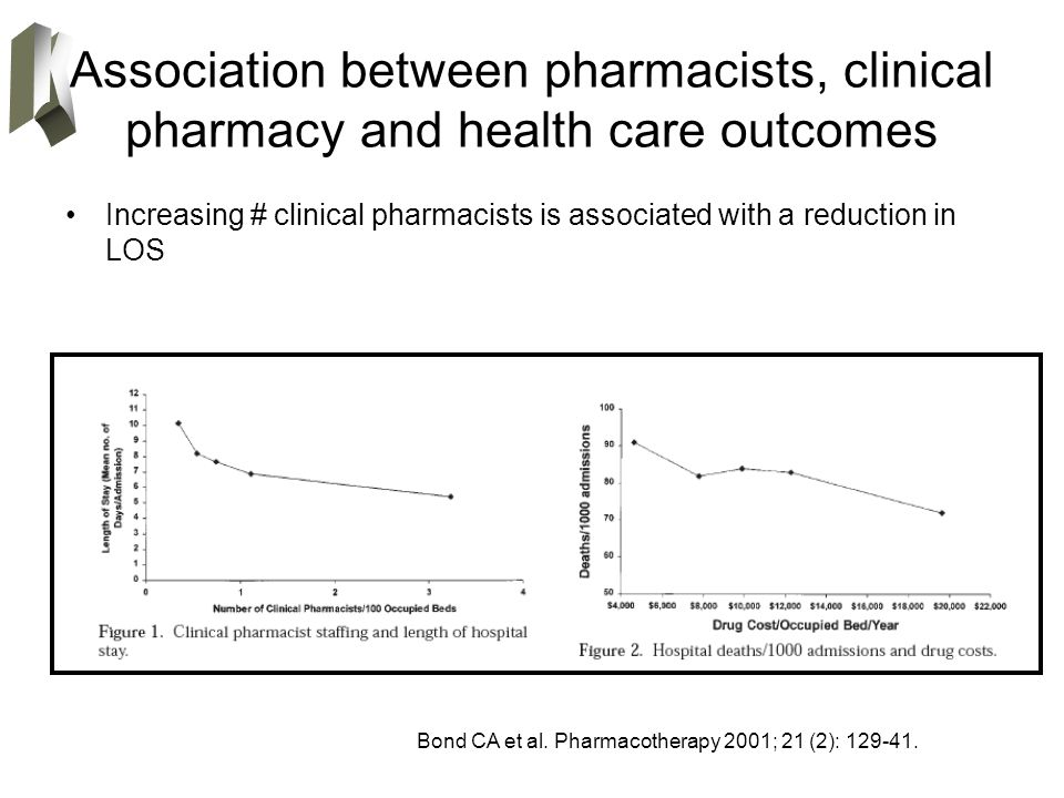 Association between pharmacists, clinical pharmacy and health care outcomes Bond CA et al.