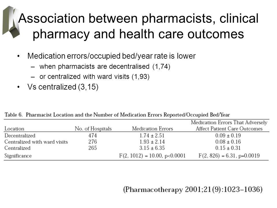 Association between pharmacists, clinical pharmacy and health care outcomes Medication errors/occupied bed/year rate is lower –when pharmacists are de
