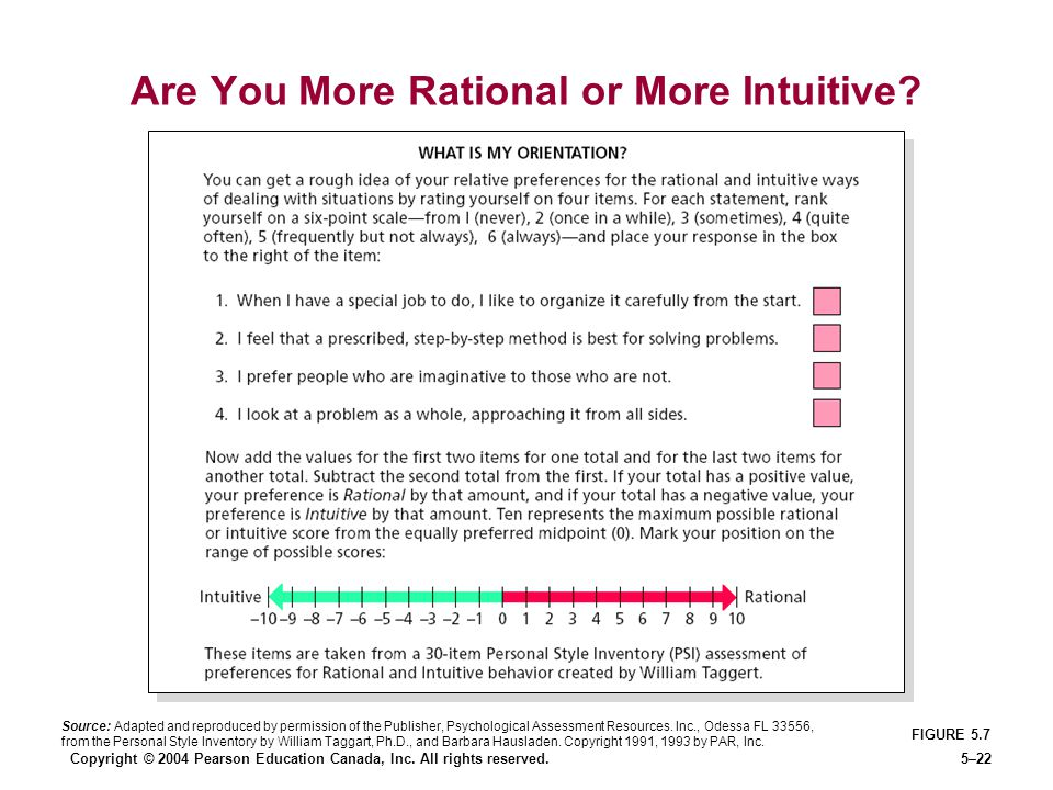 Copyright © 2004 Pearson Education Canada, Inc. All rights reserved.5–22 Are You More Rational or More Intuitive? FIGURE 5.7 Source: Adapted and repro