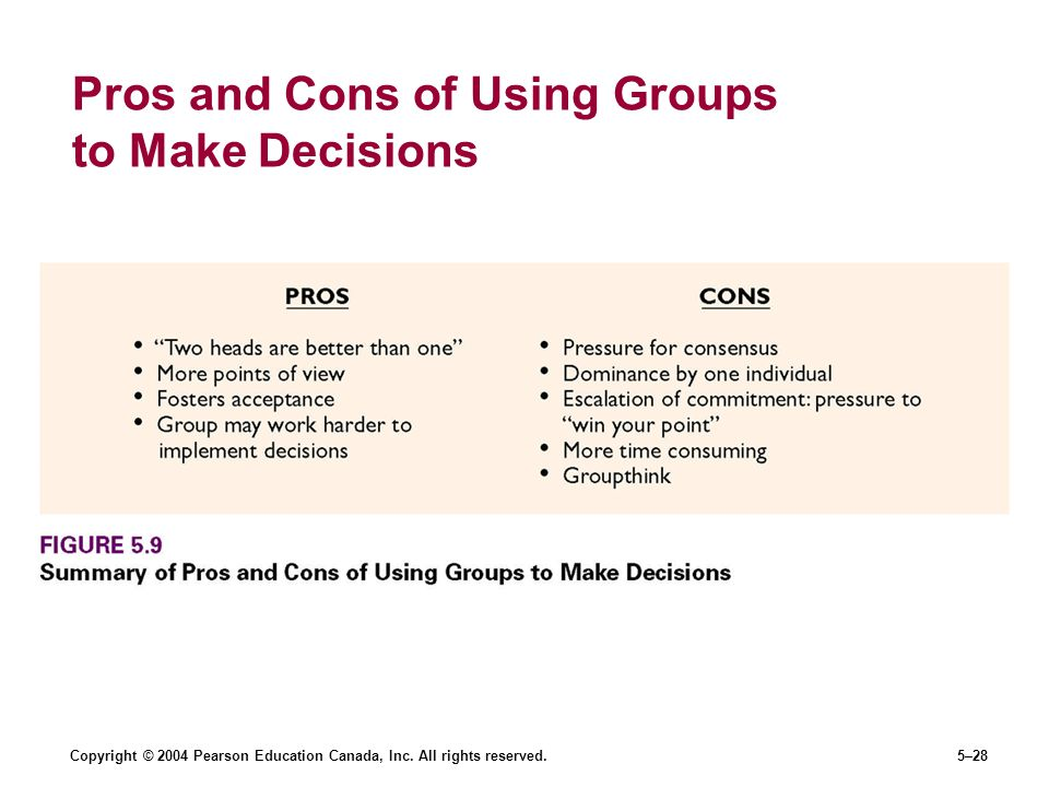 Copyright © 2004 Pearson Education Canada, Inc. All rights reserved.5–28 Pros and Cons of Using Groups to Make Decisions