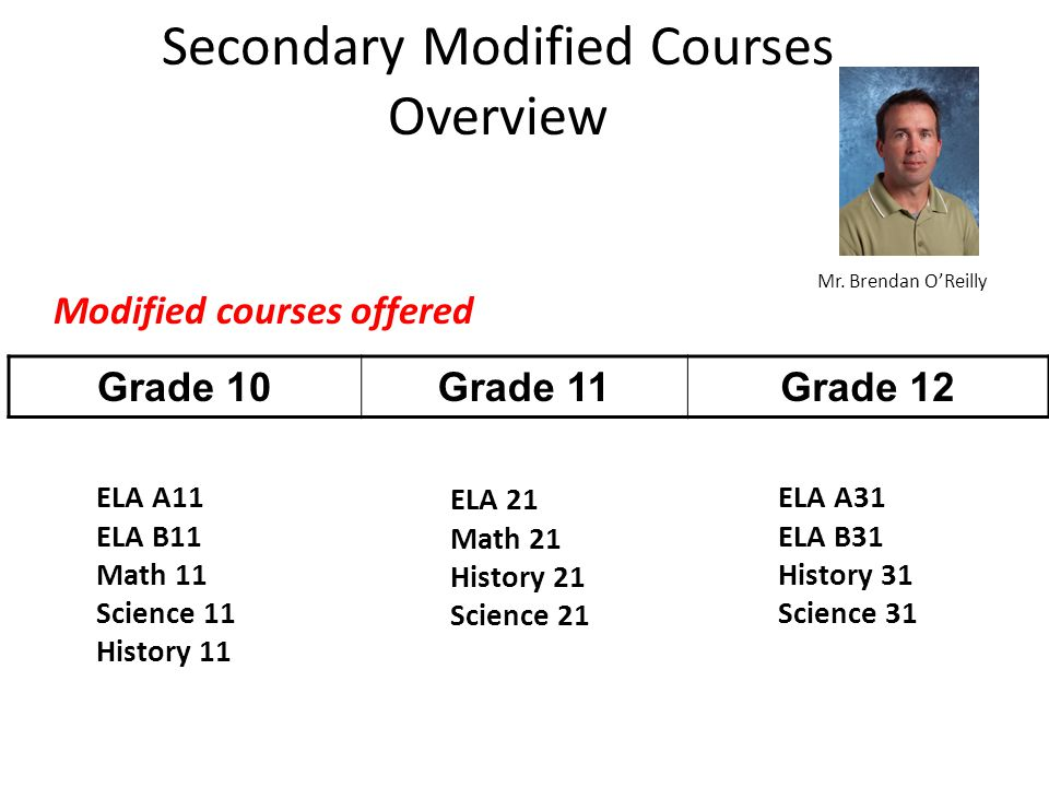 Secondary Modified Courses Overview Grade 10Grade 11Grade 12 Modified courses offered ELA A11 ELA B11 Math 11 Science 11 History 11 ELA 21 Math 21 His