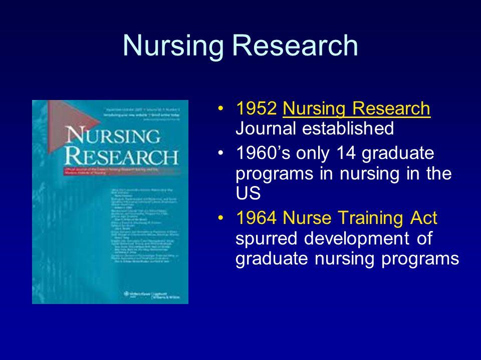 Nursing Research 1952 Nursing Research Journal established 1960's only 14 graduate programs in nursing in the US 1964 Nurse Training Act spurred devel