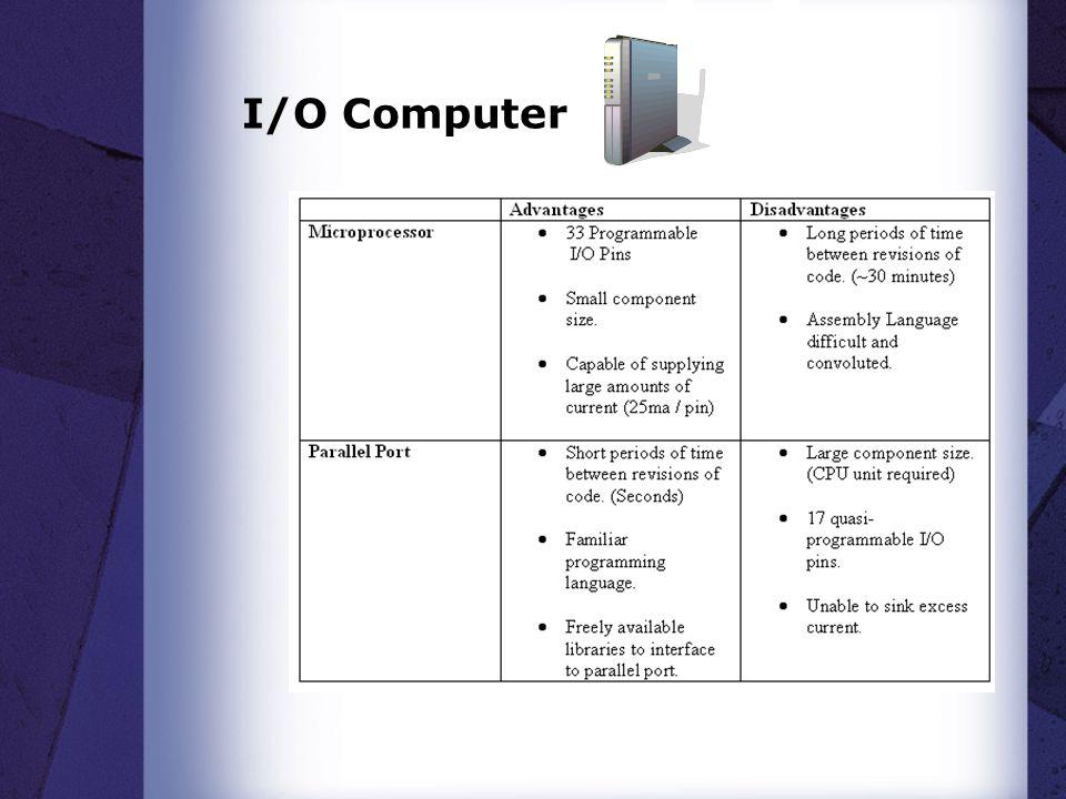  Adjustments: −I/O limitations require new components.