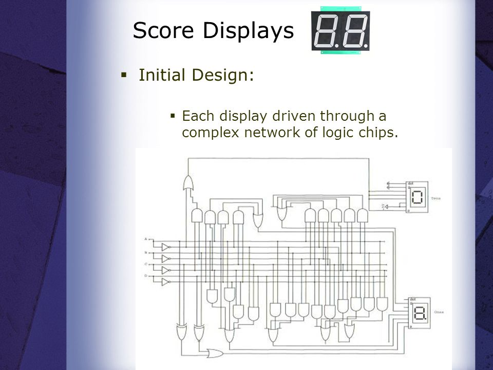  Initial Design:  Each display driven through a complex network of logic chips.