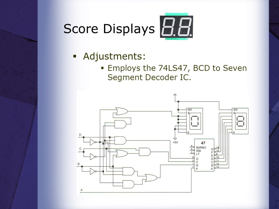 Score Displays  Adjustments:  Employs the 74LS47, BCD to Seven Segment Decoder IC.