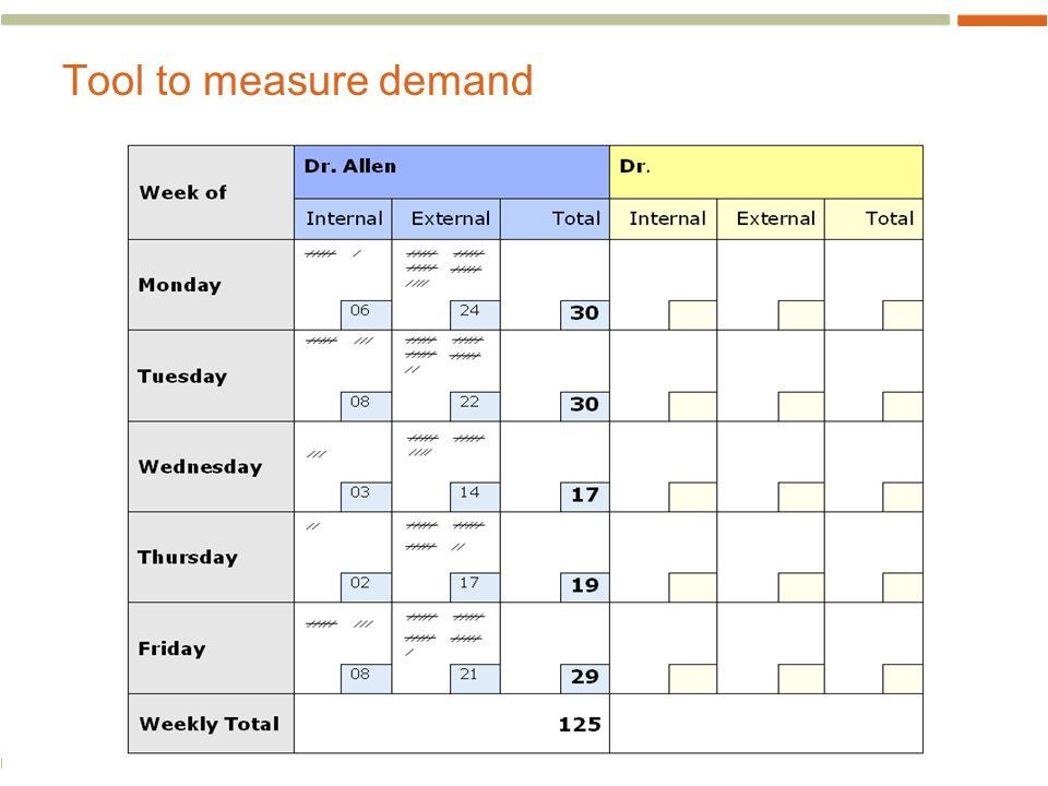 21 Tool to measure demand