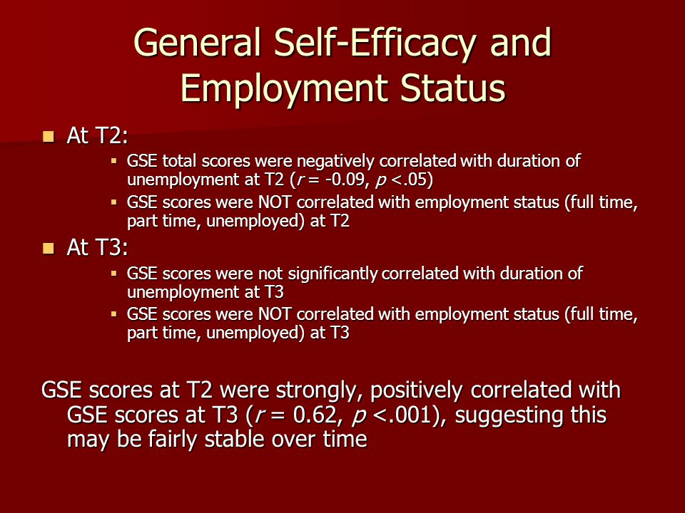 General Self-Efficacy and Employment Status At T2: At T2:  GSE total scores were negatively correlated with duration of unemployment at T2 (r = -0.09, p <.05)  GSE scores were NOT correlated with employment status (full time, part time, unemployed) at T2 At T3: At T3:  GSE scores were not significantly correlated with duration of unemployment at T3  GSE scores were NOT correlated with employment status (full time, part time, unemployed) at T3 GSE scores at T2 were strongly, positively correlated with GSE scores at T3 (r = 0.62, p <.001), suggesting this may be fairly stable over time