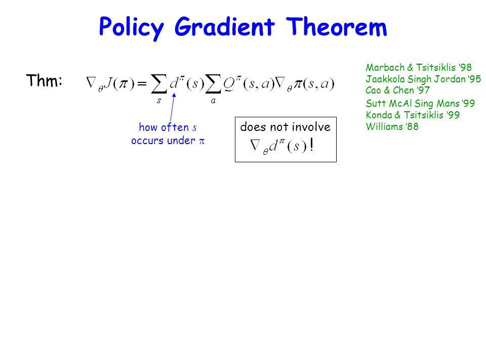 Policy Gradient Theorem Thm: Marbach & Tsitsiklis '98 Jaakkola Singh Jordan '95 Cao & Chen '97 Sutt McAl Sing Mans '99 Konda & Tsitsiklis '99 Williams '88 how often s occurs under  does not involve