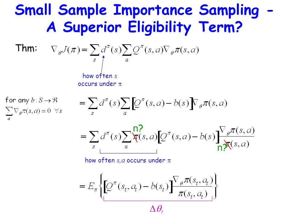 Small Sample Importance Sampling - A Superior Eligibility Term? Thm: how often s occurs under  how often s,a occurs under   t n?n? n?n?