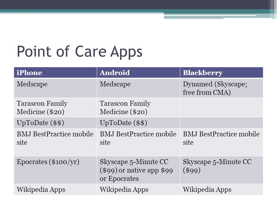 iPhoneAndroidBlackberry Medscape Dynamed (Skyscape; free from CMA) Tarascon Family Medicine ($20) UpToDate ($$) BMJ BestPractice mobile site Epocrates