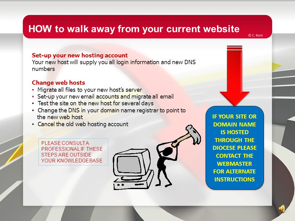 FOLLOW THESE STEPS TO ENSURE A SUCCESSFUL TRANSITION HOW to walk away from your current website and/or web host.