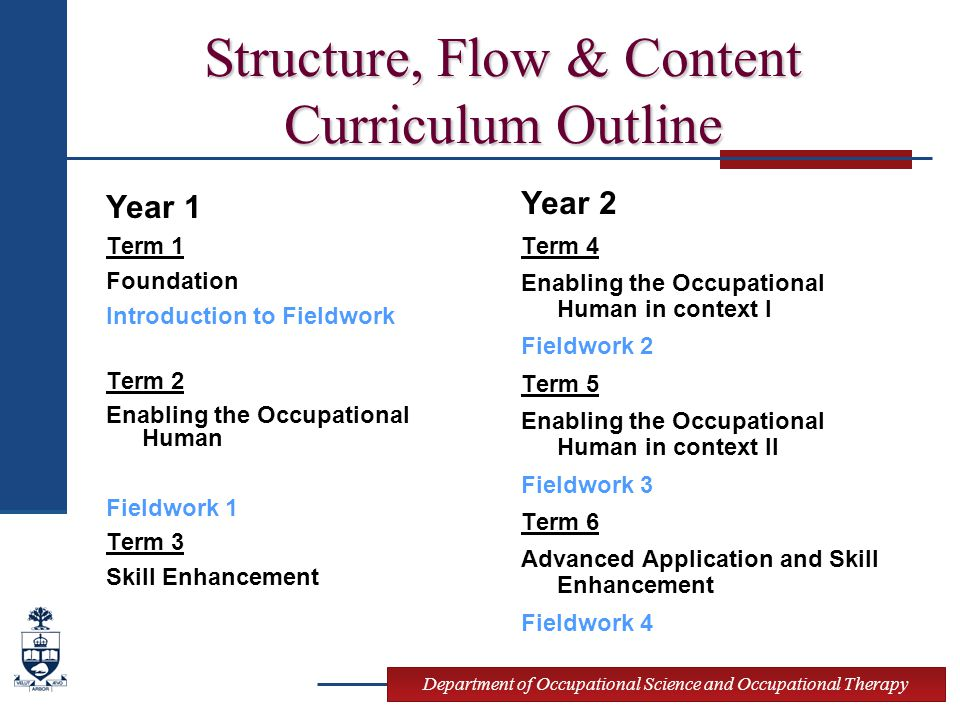 Department of Occupational Science and Occupational Therapy Structure, Flow & Content Curriculum Outline Year 1 Term 1 Foundation Introduction to Fieldwork Term 2 Enabling the Occupational Human Fieldwork 1 Term 3 Skill Enhancement Year 2 Term 4 Enabling the Occupational Human in context I Fieldwork 2 Term 5 Enabling the Occupational Human in context II Fieldwork 3 Term 6 Advanced Application and Skill Enhancement Fieldwork 4