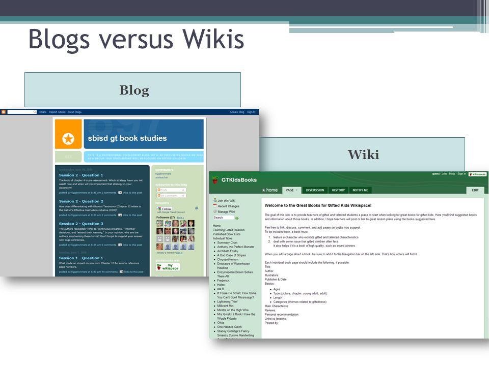Blogs versus Wikis Blog Wiki