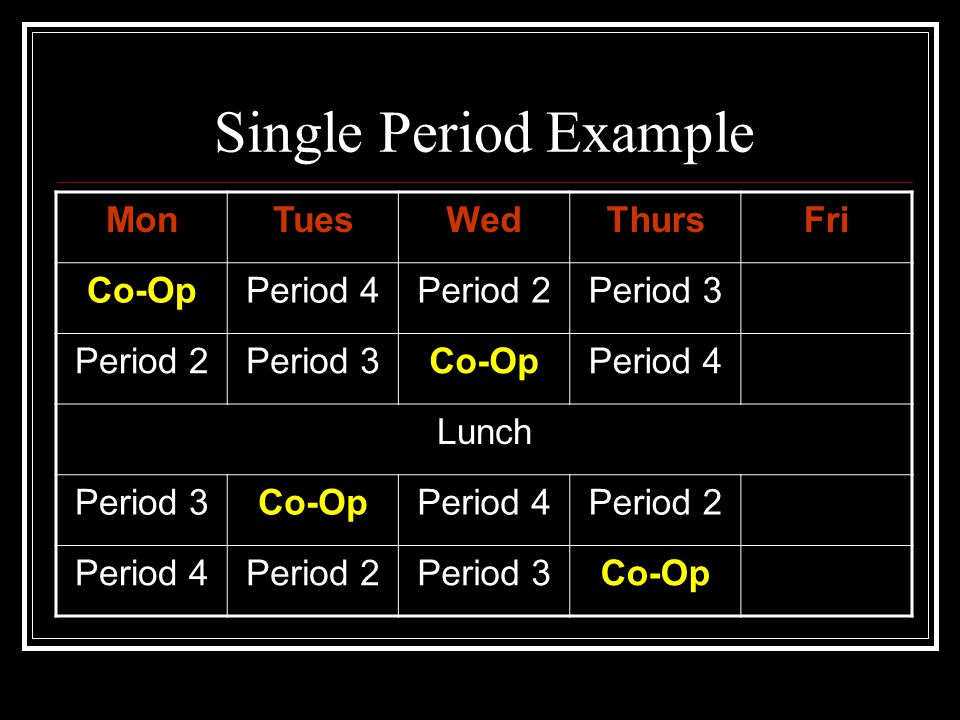 Single Period Example MonTuesWedThursFri Co-OpPeriod 4Period 2Period 3 Period 2Period 3Co-OpPeriod 4 Lunch Period 3Co-OpPeriod 4Period 2 Period 4Perio