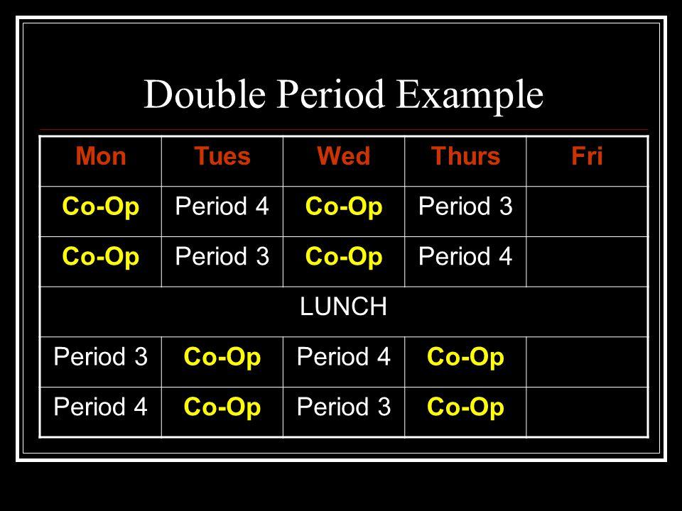 Double Period Example MonTuesWedThursFri Co-OpPeriod 4Co-OpPeriod 3 Co-OpPeriod 3Co-OpPeriod 4 LUNCH Period 3Co-OpPeriod 4Co-Op Period 4Co-OpPeriod 3Co-Op
