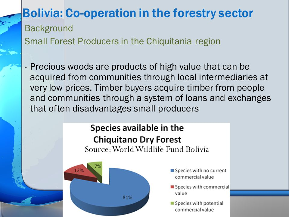 Background Small Forest Producers in the Chiquitania region Precious woods are products of high value that can be acquired from communities through local intermediaries at very low prices.