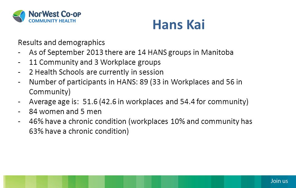 Hans Kai Results and demographics -As of September 2013 there are 14 HANS groups in Manitoba -11 Community and 3 Workplace groups -2 Health Schools are currently in session -Number of participants in HANS: 89 (33 in Workplaces and 56 in Community) -Average age is: 51.6 (42.6 in workplaces and 54.4 for community) -84 women and 5 men -46% have a chronic condition (workplaces 10% and community has 63% have a chronic condition)