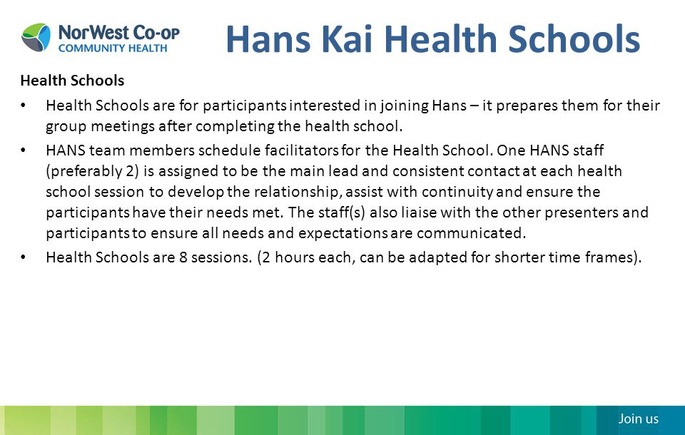 Session 1 Welcome to Hans Kai Learning Objectives Participants will… 1.