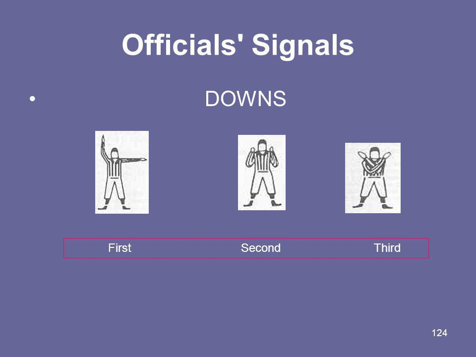 124 Officials' Signals DOWNS First Second Third Arms at right angles.
