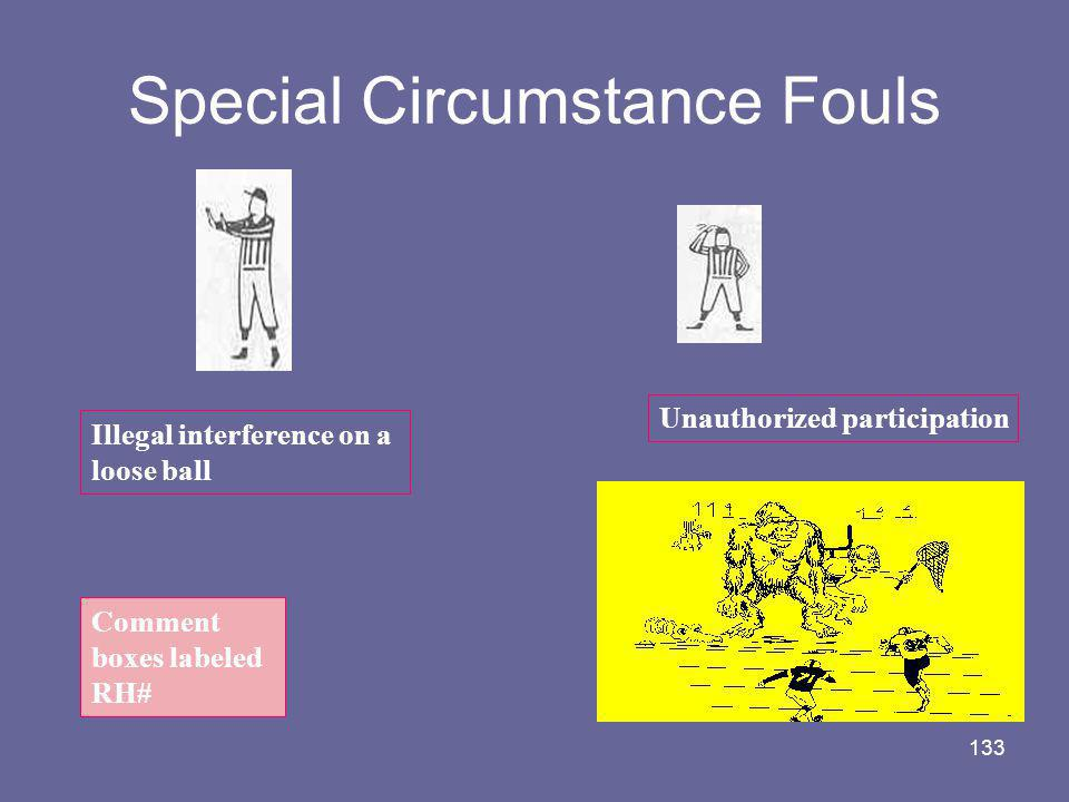 133 Special Circumstance Fouls Illegal interference on a loose ball Unauthorized participation Comment boxes labeled RH#