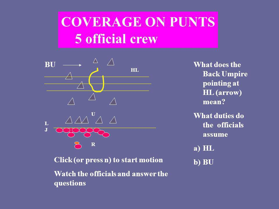 HL LJLJ R COVERAGE ON PUNTS 5 official crew U BUWhat does the Back Umpire pointing at HL (arrow) mean? What duties do the officials assume a)HL b)BU C