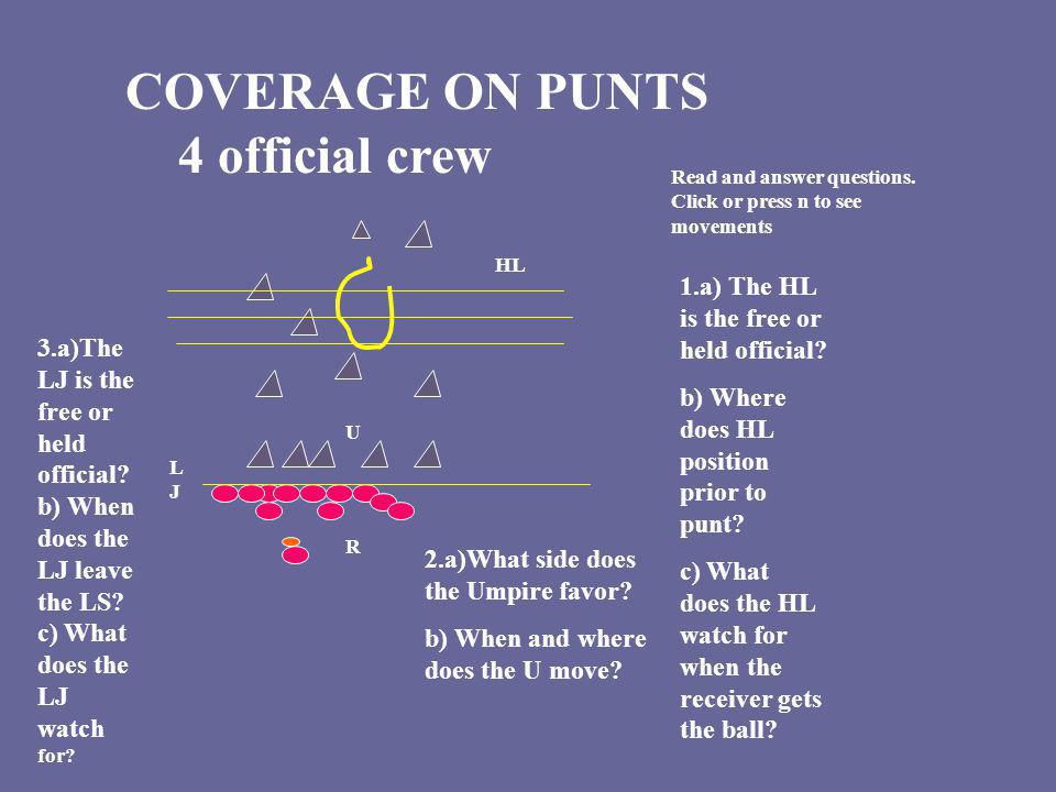 HL LJLJ R COVERAGE ON PUNTS 4 official crew U 1.a) The HL is the free or held official? b) Where does HL position prior to punt? c) What does the HL w
