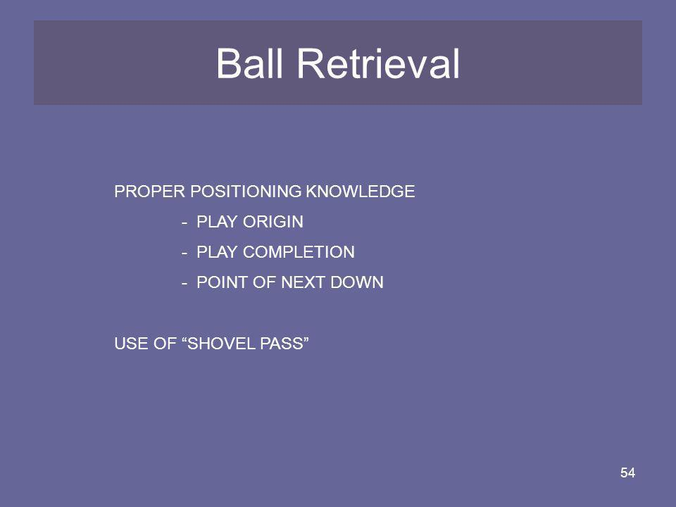 "54 Ball Retrieval PROPER POSITIONING KNOWLEDGE - PLAY ORIGIN - PLAY COMPLETION - POINT OF NEXT DOWN USE OF ""SHOVEL PASS"""