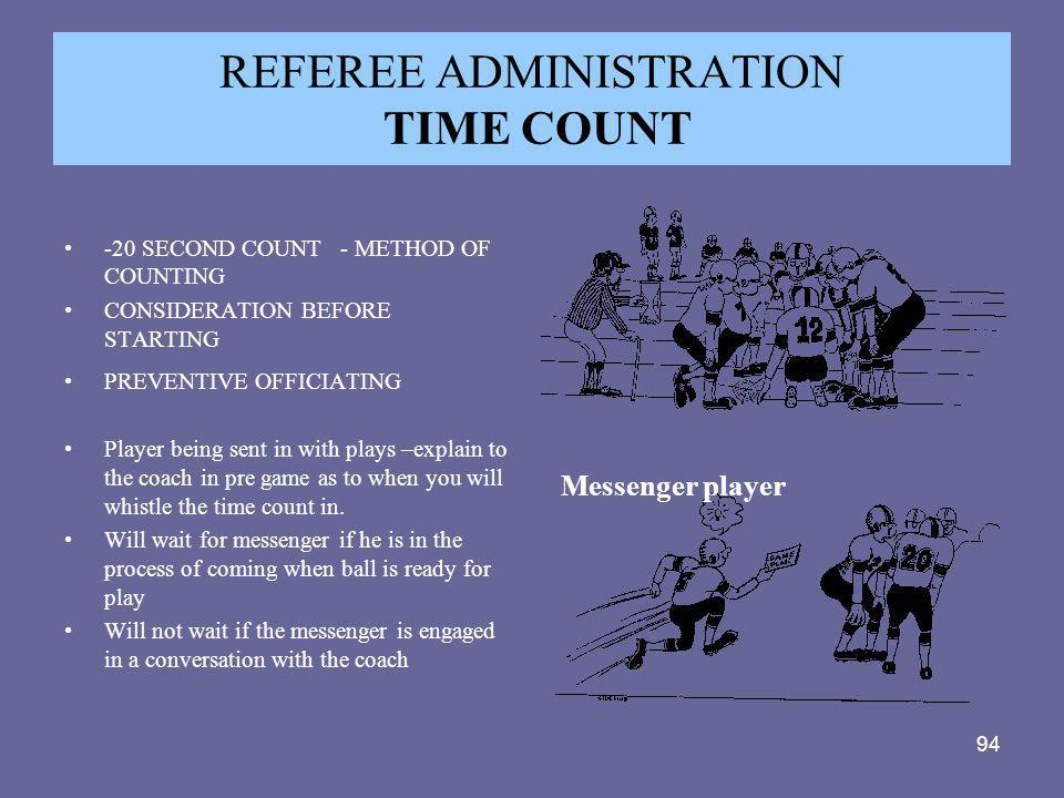 94 REFEREE ADMINISTRATION TIME COUNT -20 SECOND COUNT - METHOD OF COUNTING CONSIDERATION BEFORE STARTING PREVENTIVE OFFICIATING Player being sent in w